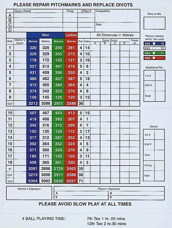 The Island Golf Club Dublin Scorecard